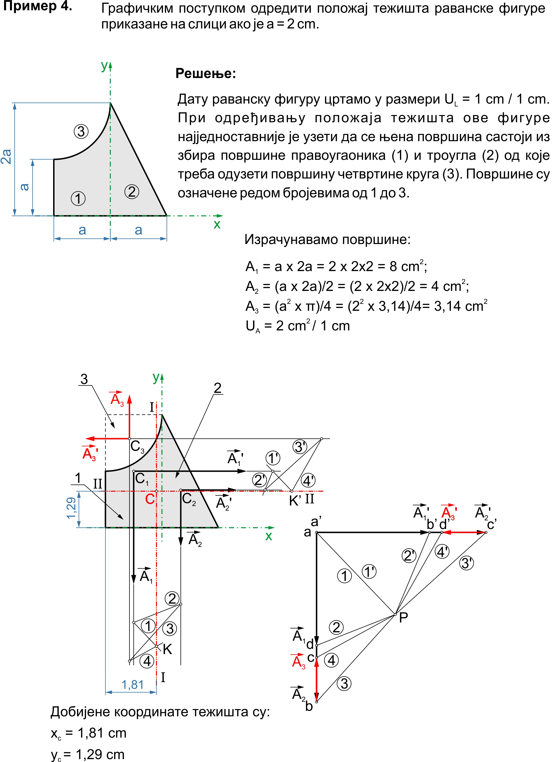 Teziste ravanske figure primer 4